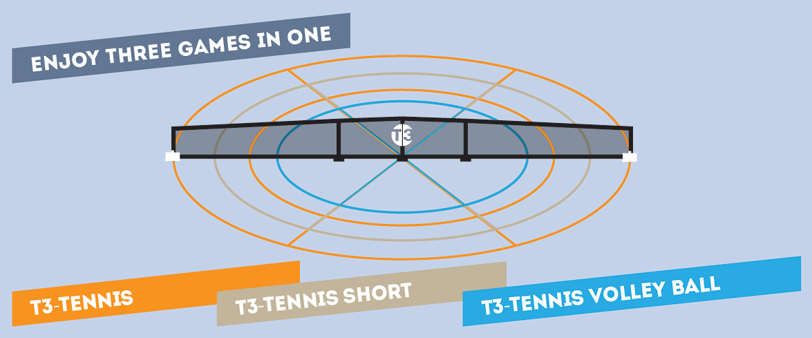 T3 Tennis Court plan